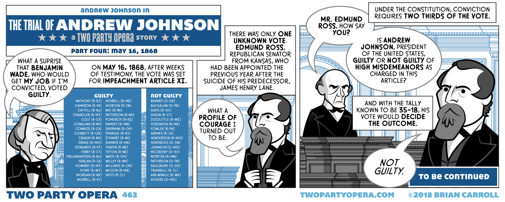 The Trial of Andrew Johnson – Part Four: May 16, 1868