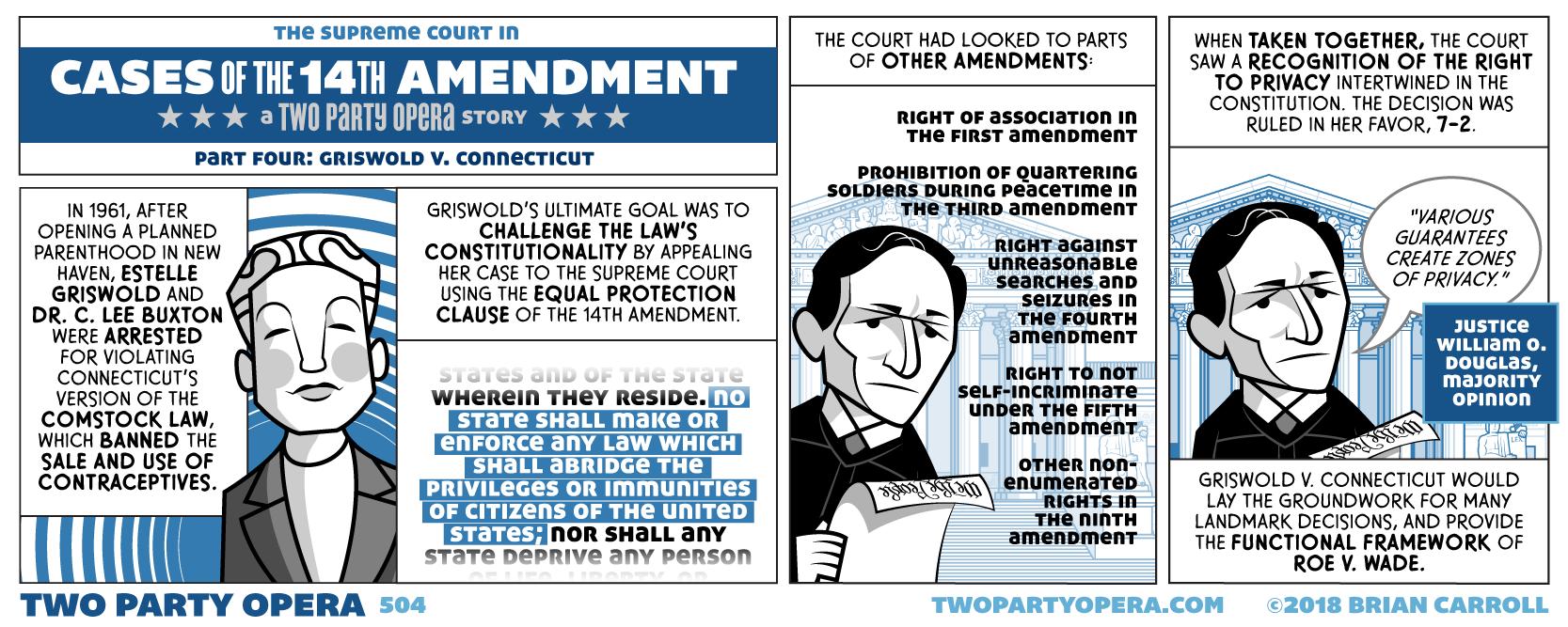 Cases of the 14th Amendment – Part Four: Griswold v. Connecticut